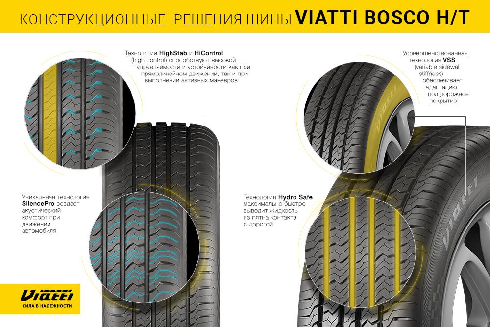 Расширение модельного ряда: новая летняя шина Viatti Bosco H/T