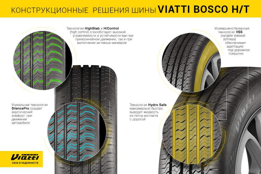 Новинка KAMA TYRES Viatti Bosco H T технологии